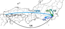 2009年移動経路