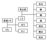 Orikuchi01