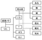 Orikuchi02