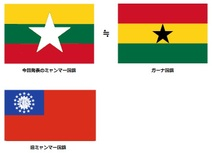 Myanmarflags