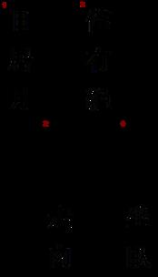 Jukugo01
