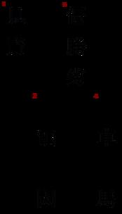 Jukugo04