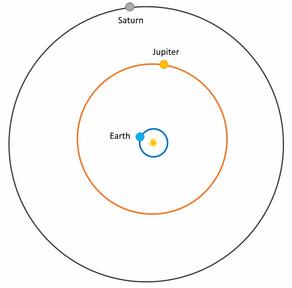 20990601planet