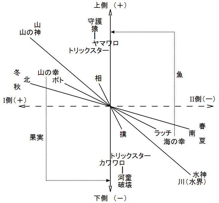 Namazuefig7